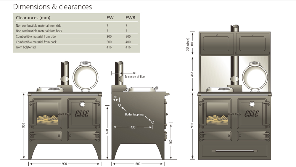 Esse Ironheart Dimensions - Cookstove Community