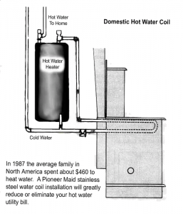 Domestic Hot Water - Pioneer Maid System - Obadiah's Cookstove Community