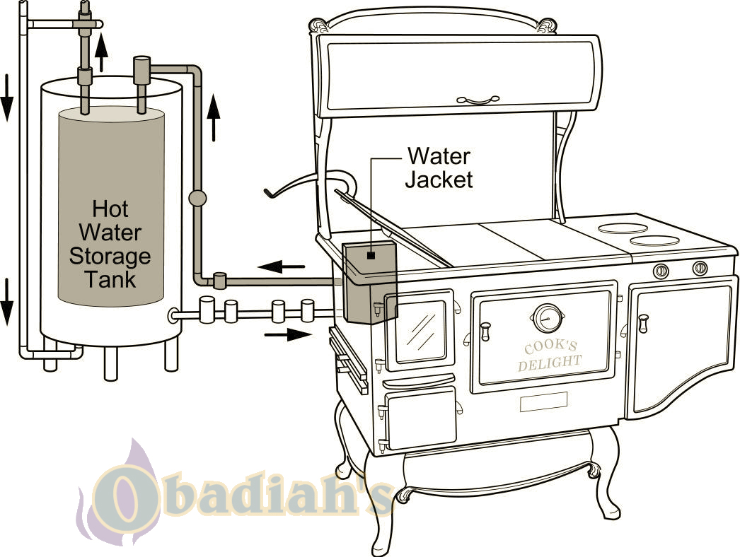 Domestic Hot Water with Elmira Stove - Obadiah's Cookstove Community