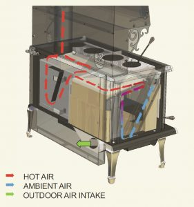 J.A. Roby Cuisiniere SE - Cross Section - Cookstove Community