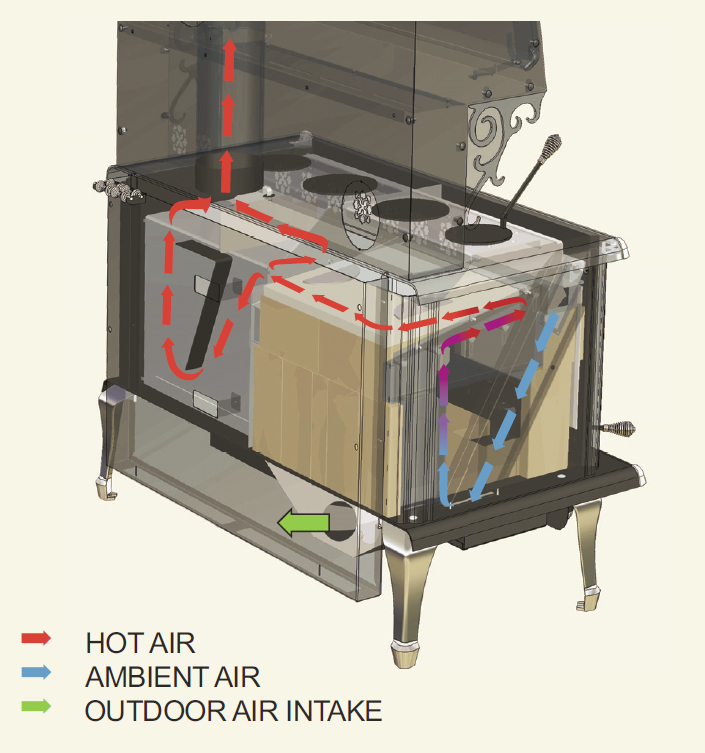 J.A. Roby Cuisiniere SE – Cross Section – Cookstove Community
